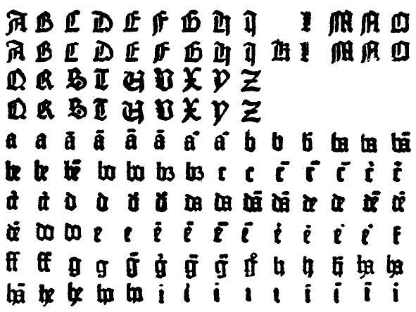 Johannes Gutenberg Fotos Las Fuentes