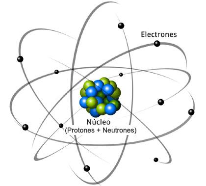 atomo preguntas de química