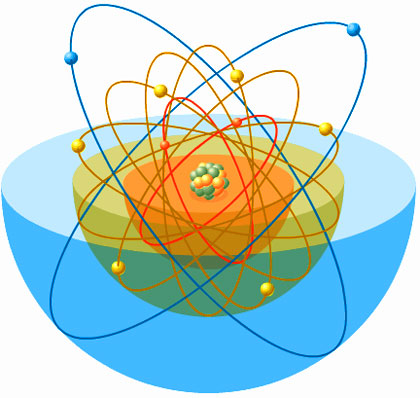 Resultado de imagen de atomo capa